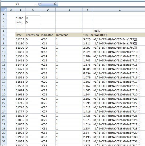 Excel Error Log: Logistic Regression In Excel